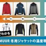 【3分でわかる!】冬用ジャケットの温度帯の違いについて